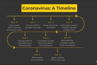 People are losing their minds during this Coronavirus outbreak
