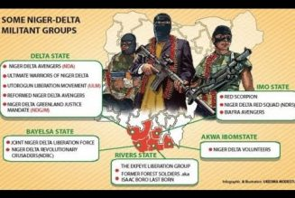 RHYTHM SCOOP SHOW – Nigerian State Shuts Phone Services As Terror Fight Intensifies